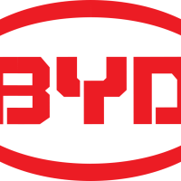 China's BYD positioning itself to tap growing EV battery market in Europe